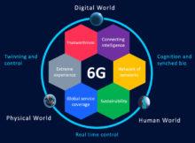 Les Européens se lancent dans la recherche sur la 6G avec Nokia et Ericsson